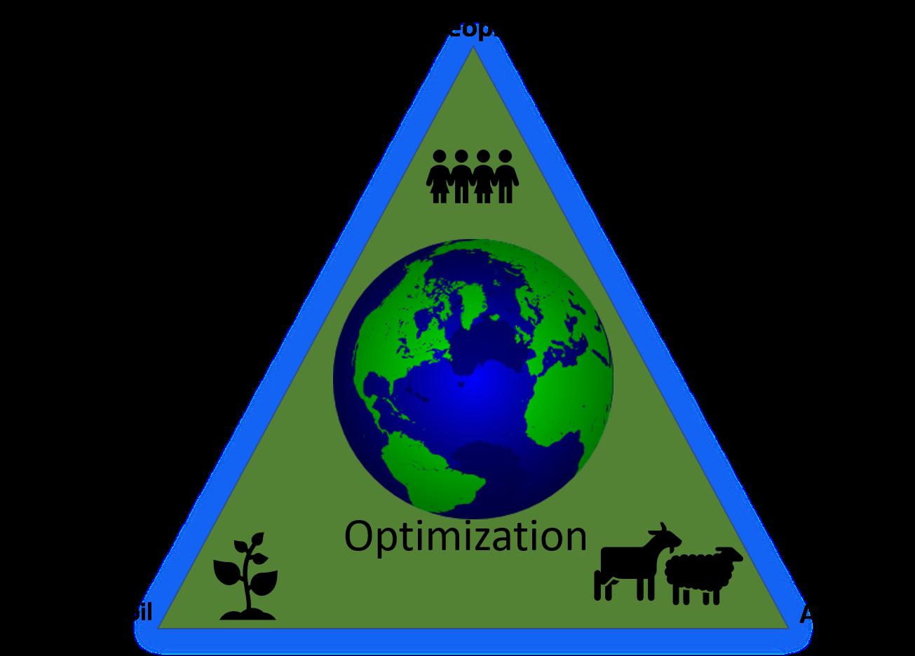optimizationtriangle3